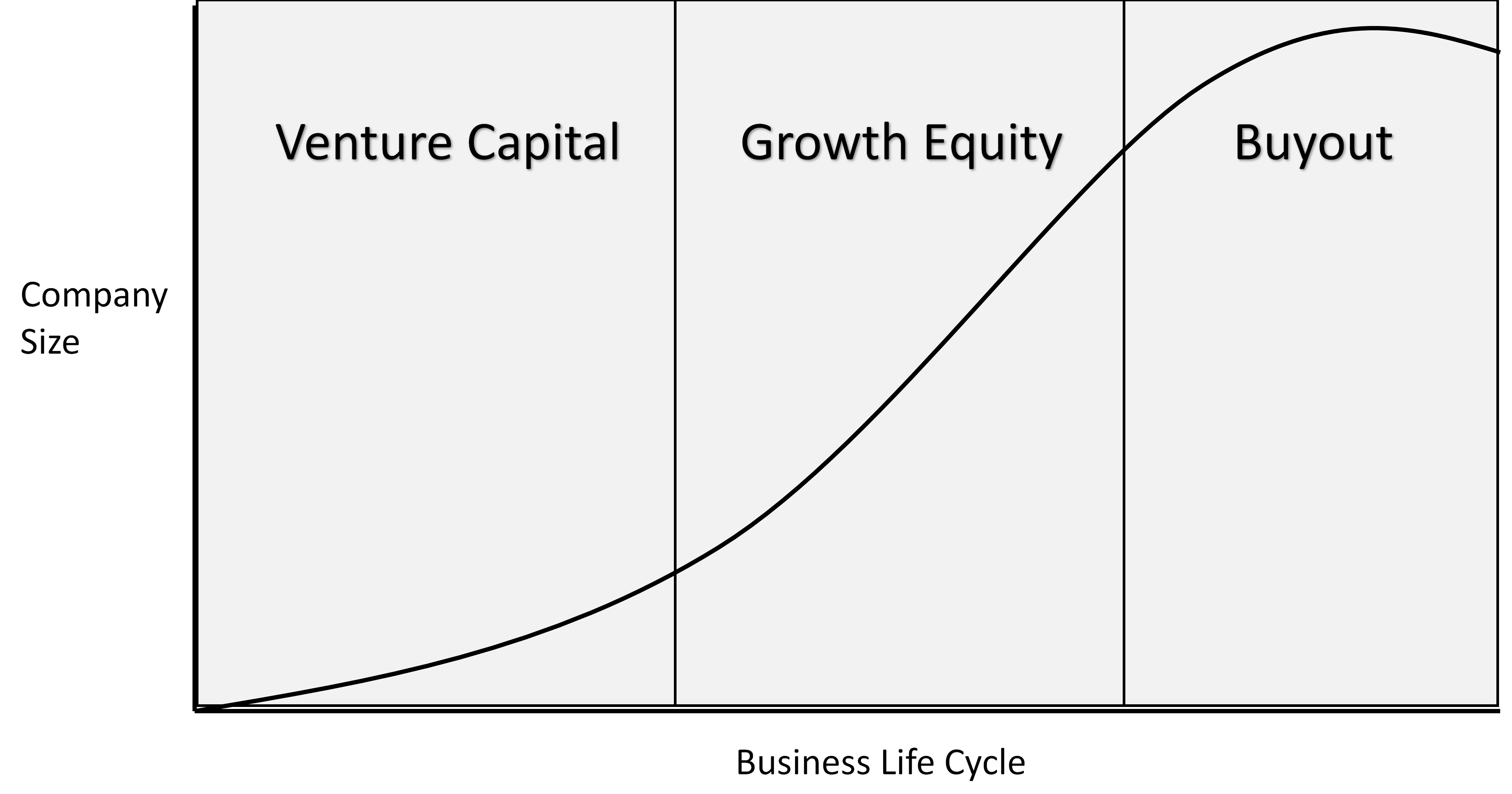 Private Equity | IPOhub
