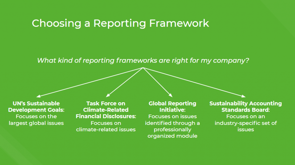 For choosing a reporting framework, consider what kind of reporting frameworks are right for my company? The UN's Sustainable Development Goals focus on the largest global issues; Task Force on Climate-Related Financial Disclosures focus on climate-related issues; Global Reporting Initiative focuses on issues identified through a professionally organized module; Sustainability Accounting Standards Board focuses on an industry-specific set of issues